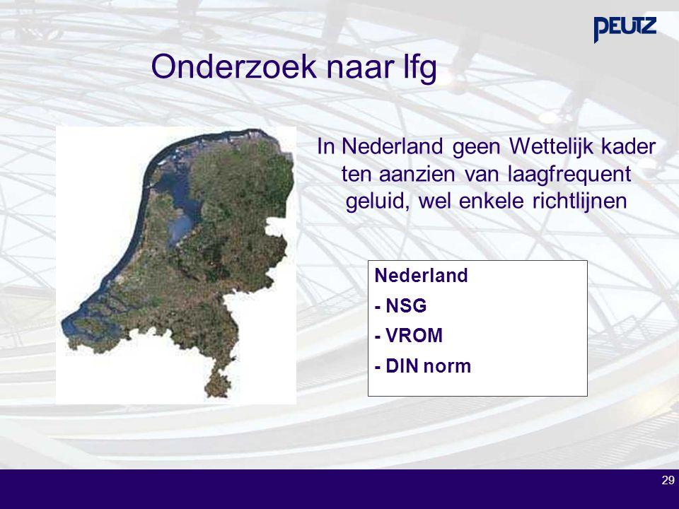 29 Nederland - NSG - VROM - DIN norm In Nederland geen Wettelijk kader ten aanzien van laagfrequent geluid, wel enkele richtlijnen Onderzoek naar lfg