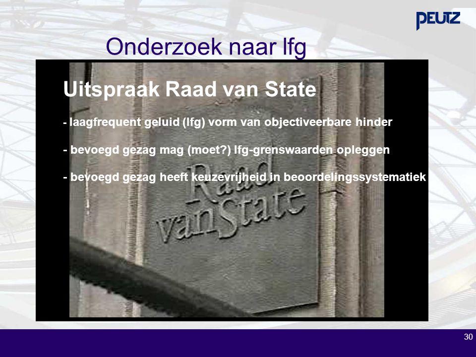 30 Uitspraak Raad van State - laagfrequent geluid (lfg) vorm van objectiveerbare hinder - bevoegd gezag mag (moet?) lfg-grenswaarden opleggen - bevoeg