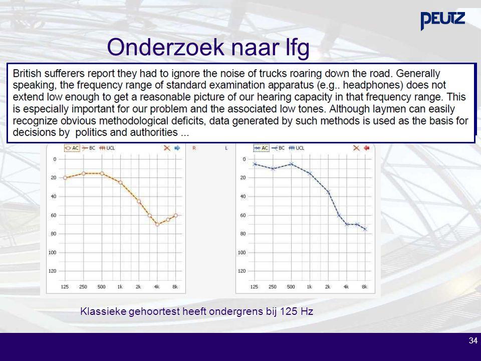 34 Klassieke gehoortest heeft ondergrens bij 125 Hz Onderzoek naar lfg