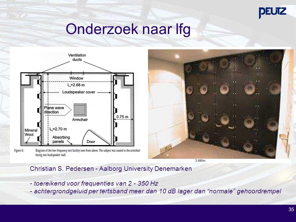 35 Christian S. Pedersen - Aalborg University Denemarken - toereikend voor frequenties van 2 - 350 Hz - achtergrondgeluid per tertsband meer dan 10 dB