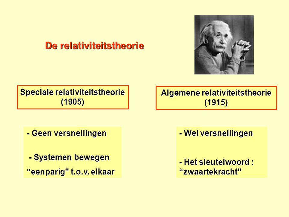 """De relativiteitstheorie - Geen versnellingen - Systemen bewegen - Systemen bewegen """"eenparig"""" t.o.v. elkaar - Wel versnellingen - Het sleutelwoord : """""""