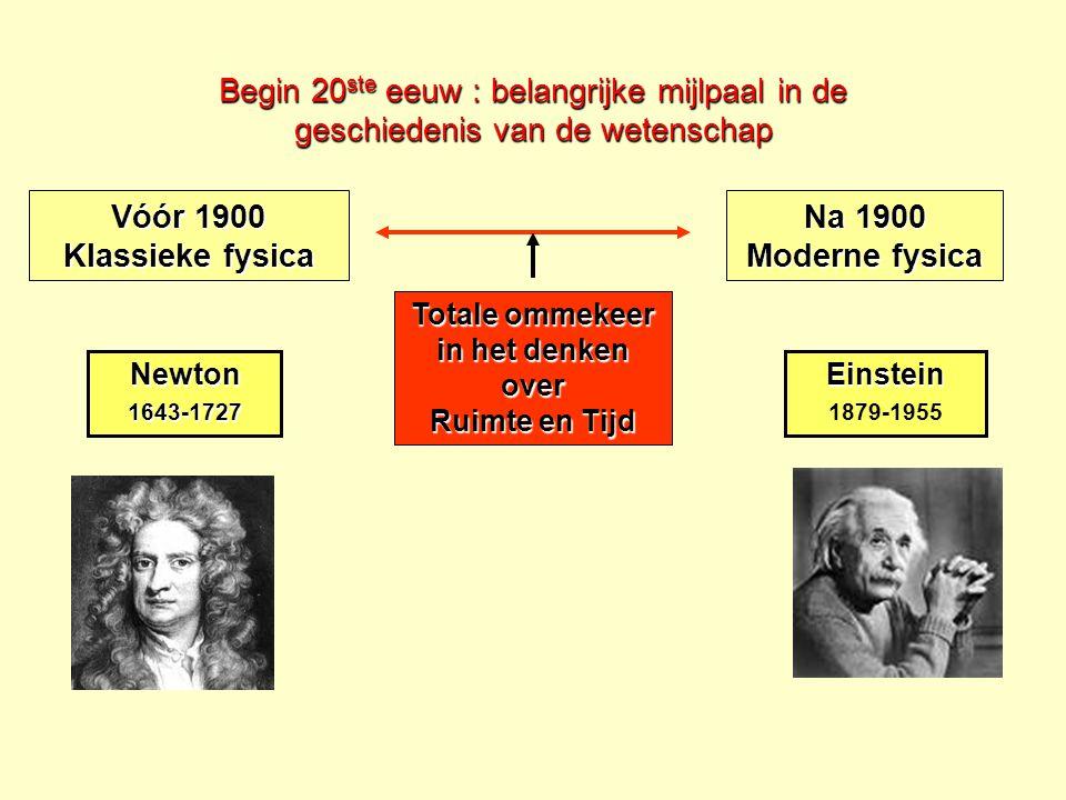 Begin 20 ste eeuw : belangrijke mijlpaal in de geschiedenis van de wetenschap Newton Einstein Tijd en ruimte : - Absoluut karakter (altijd en overal gelijk) - Los elkaar.