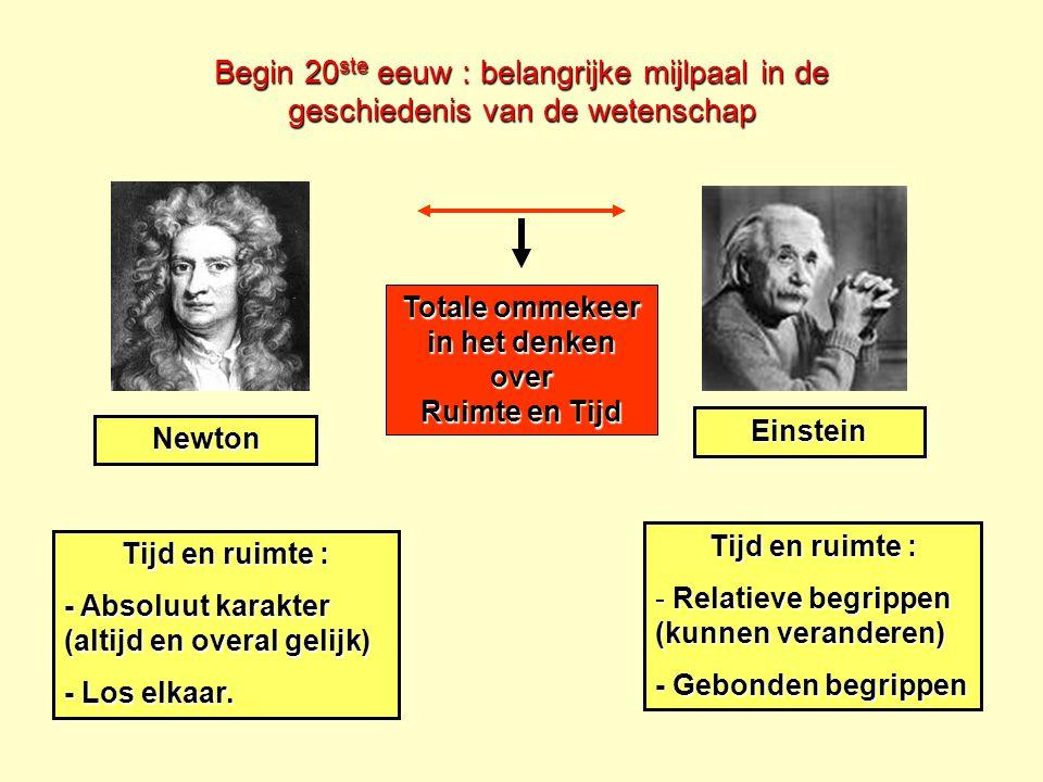 Begin 20 ste eeuw : belangrijke mijlpaal in de geschiedenis van de wetenschap Newton Einstein Tijd en ruimte : - Absoluut karakter (altijd en overal g