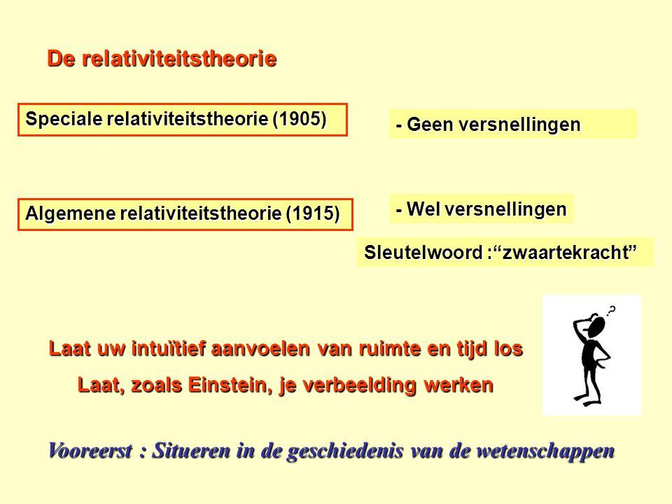 De relativiteitstheorie - Geen versnellingen - Wel versnellingen Speciale relativiteitstheorie (1905) Algemene relativiteitstheorie (1915) Laat uw int