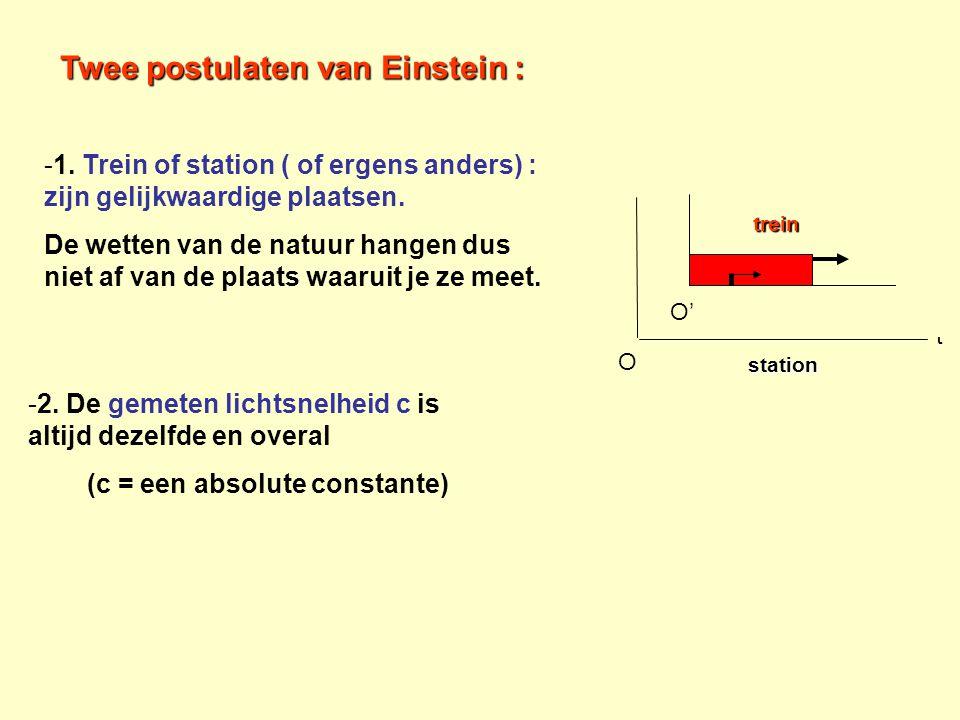 -1. Trein of station ( of ergens anders) : zijn gelijkwaardige plaatsen. De wetten van de natuur hangen dus niet af van de plaats waaruit je ze meet.