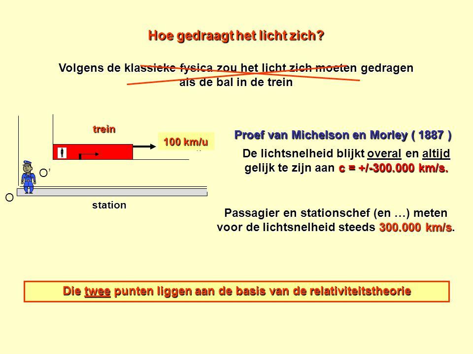 Proef van Michelson en Morley ( 1887 ) De lichtsnelheid blijkt overal en altijd gelijk te zijn aan c = +/-300.000 km/s. Hoe gedraagt het licht zich? V