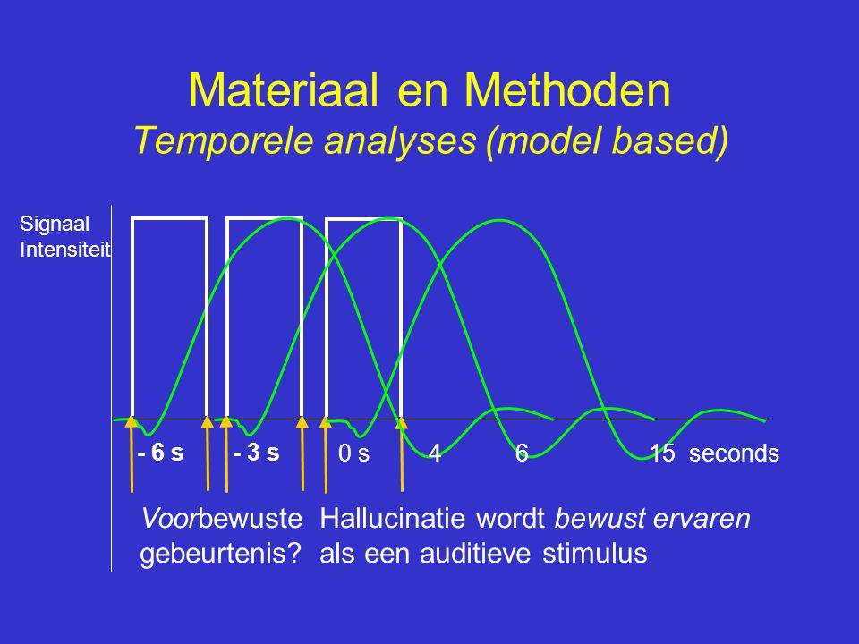 Materiaal en Methoden Temporele analyses (model based) Signaal Intensiteit Hallucinatie wordt bewust ervaren als een auditieve stimulus Voorbewuste ge