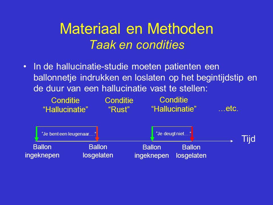 •In de hallucinatie-studie moeten patienten een ballonnetje indrukken en loslaten op het begintijdstip en de duur van een hallucinatie vast te stellen