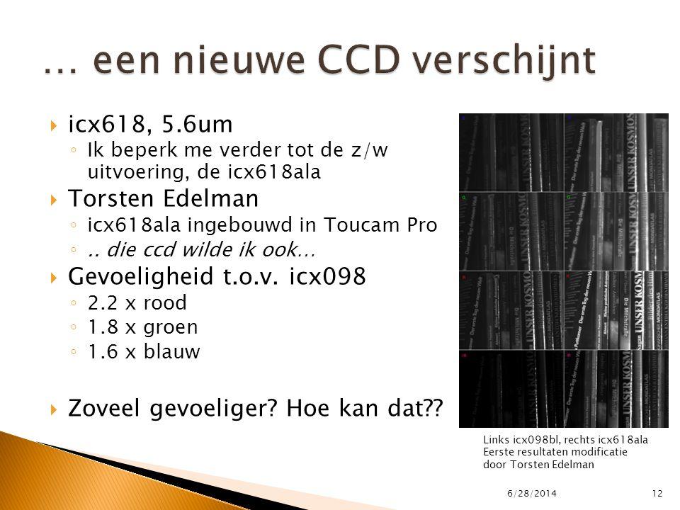  icx618, 5.6um ◦ Ik beperk me verder tot de z/w uitvoering, de icx618ala  Torsten Edelman ◦ icx618ala ingebouwd in Toucam Pro ◦.. die ccd wilde ik o