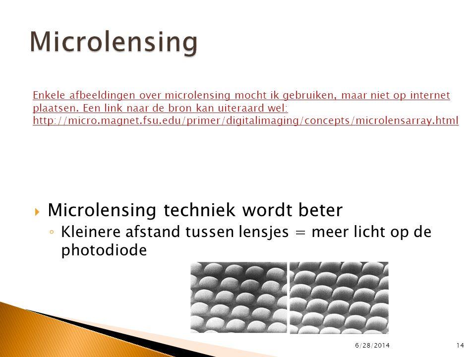  Microlensing techniek wordt beter ◦ Kleinere afstand tussen lensjes = meer licht op de photodiode 6/28/201414 Enkele afbeeldingen over microlensing