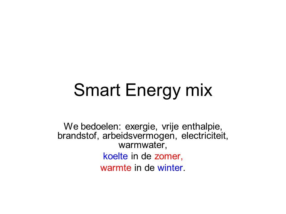 Smart Energy mix We bedoelen: exergie, vrije enthalpie, brandstof, arbeidsvermogen, electriciteit, warmwater, koelte in de zomer, warmte in de winter.