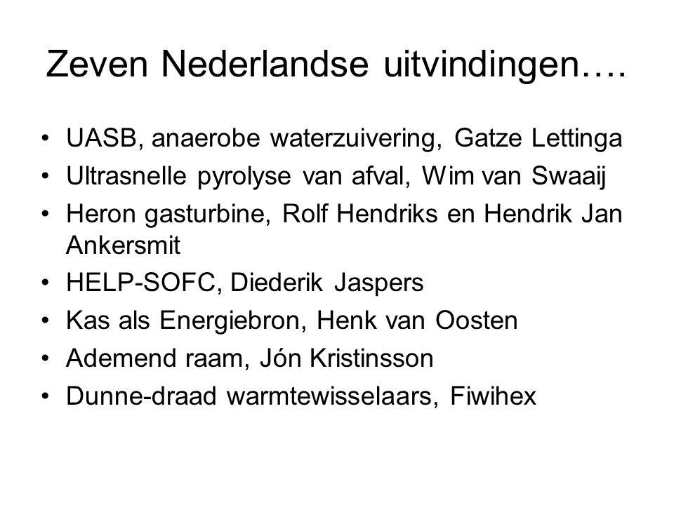 Zeven Nederlandse uitvindingen….