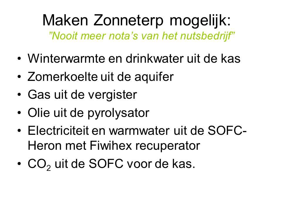Maken Zonneterp mogelijk: Nooit meer nota's van het nutsbedrijf •Winterwarmte en drinkwater uit de kas •Zomerkoelte uit de aquifer •Gas uit de vergister •Olie uit de pyrolysator •Electriciteit en warmwater uit de SOFC- Heron met Fiwihex recuperator •CO 2 uit de SOFC voor de kas.