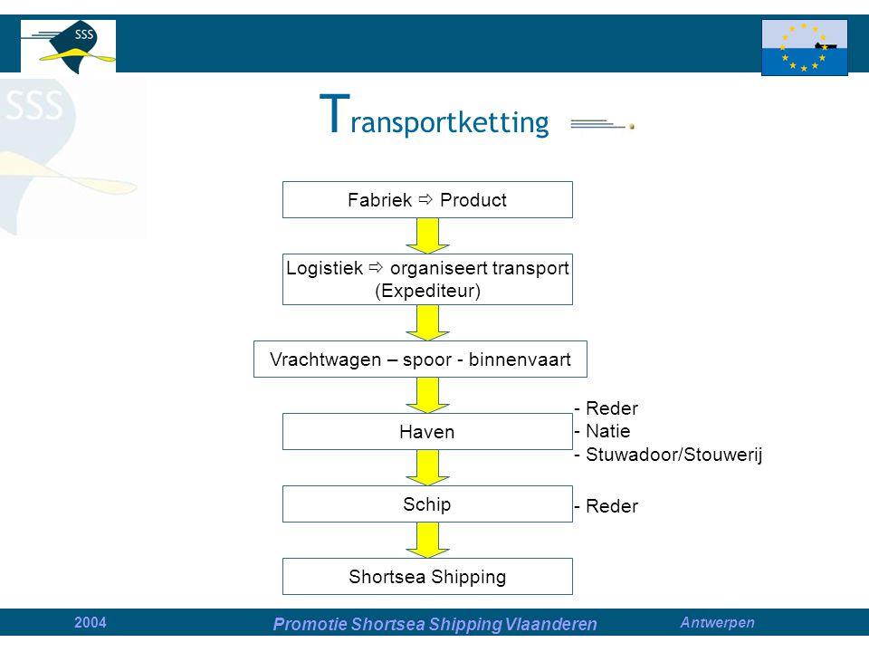Promotie Shortsea Shipping Vlaanderen 2004Antwerpen T ransportketting Fabriek  Product Logistiek  organiseert transport (Expediteur) Haven Vrachtwagen – spoor - binnenvaart Schip Shortsea Shipping - Reder - Natie - Stuwadoor/Stouwerij