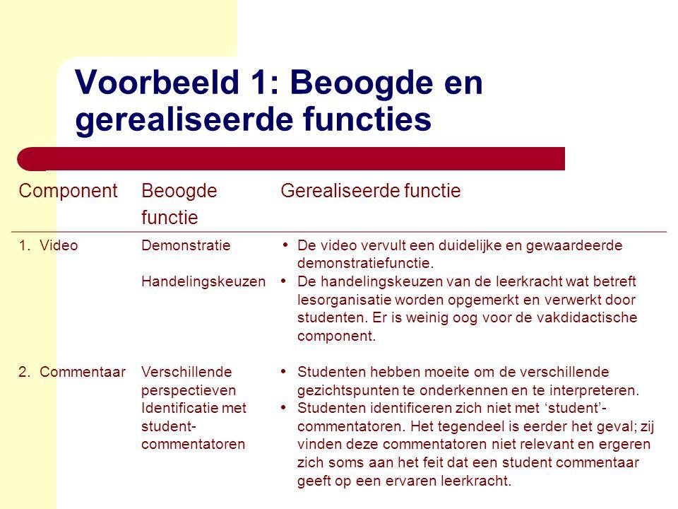 Voorbeeld 1: Beoogde en gerealiseerde functies ComponentBeoogde functie Gerealiseerde functie 1.