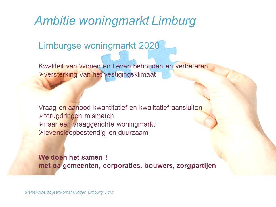 Stakeholdersbijeenkomst Midden Limburg 3 okt Ambitie woningmarkt Limburg Limburgse woningmarkt 2020 Kwaliteit van Wonen en Leven behouden en verbetere
