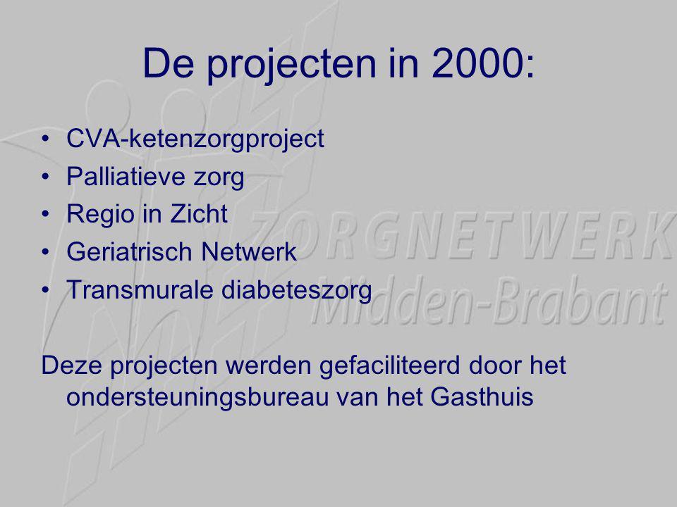 De projecten in 2000: •CVA-ketenzorgproject •Palliatieve zorg •Regio in Zicht •Geriatrisch Netwerk •Transmurale diabeteszorg Deze projecten werden gefaciliteerd door het ondersteuningsbureau van het Gasthuis