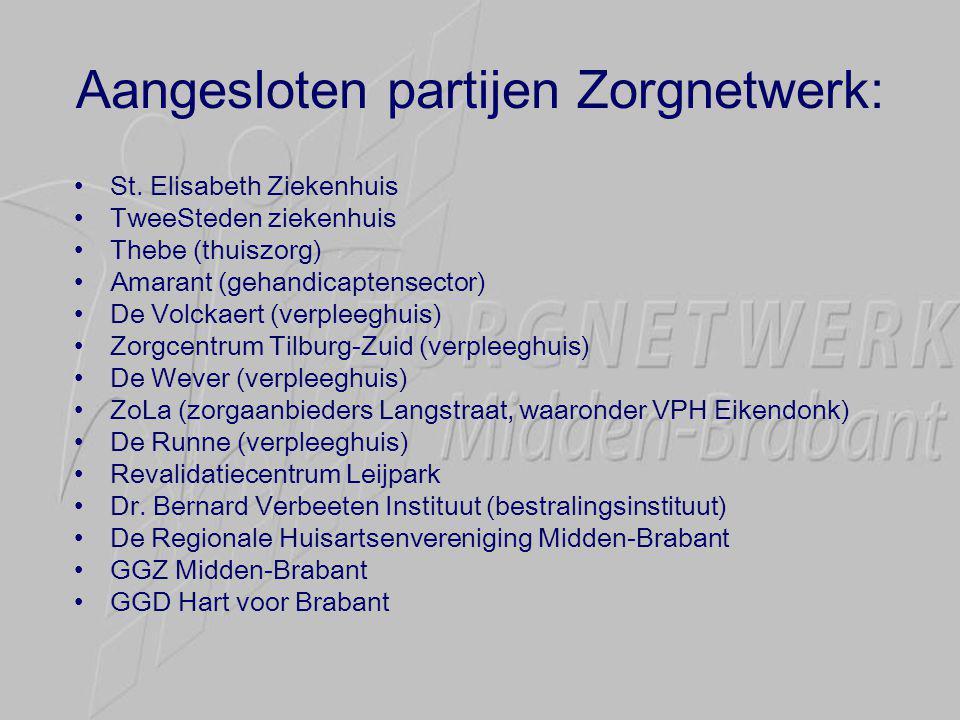 Aangesloten partijen Zorgnetwerk: •St.