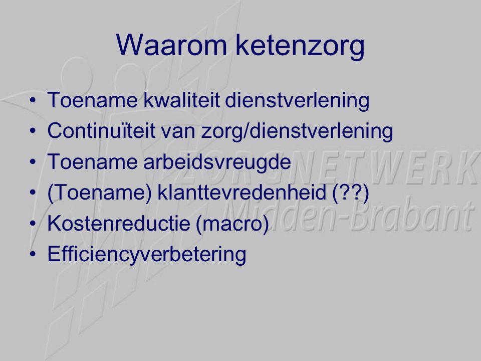Waarom ketenzorg •Toename kwaliteit dienstverlening •Continuïteit van zorg/dienstverlening •Toename arbeidsvreugde •(Toename) klanttevredenheid (??) •Kostenreductie (macro) •Efficiencyverbetering