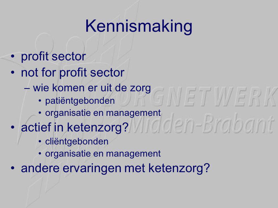 Kennismaking •profit sector •not for profit sector –wie komen er uit de zorg •patiëntgebonden •organisatie en management •actief in ketenzorg.
