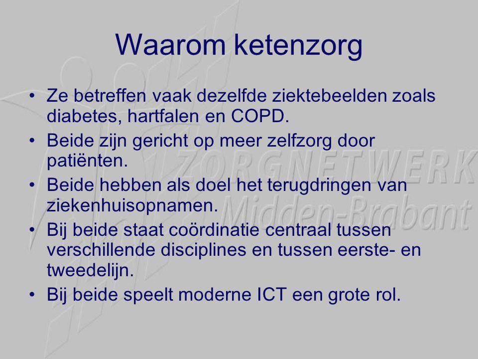 Waarom ketenzorg •Ze betreffen vaak dezelfde ziektebeelden zoals diabetes, hartfalen en COPD.