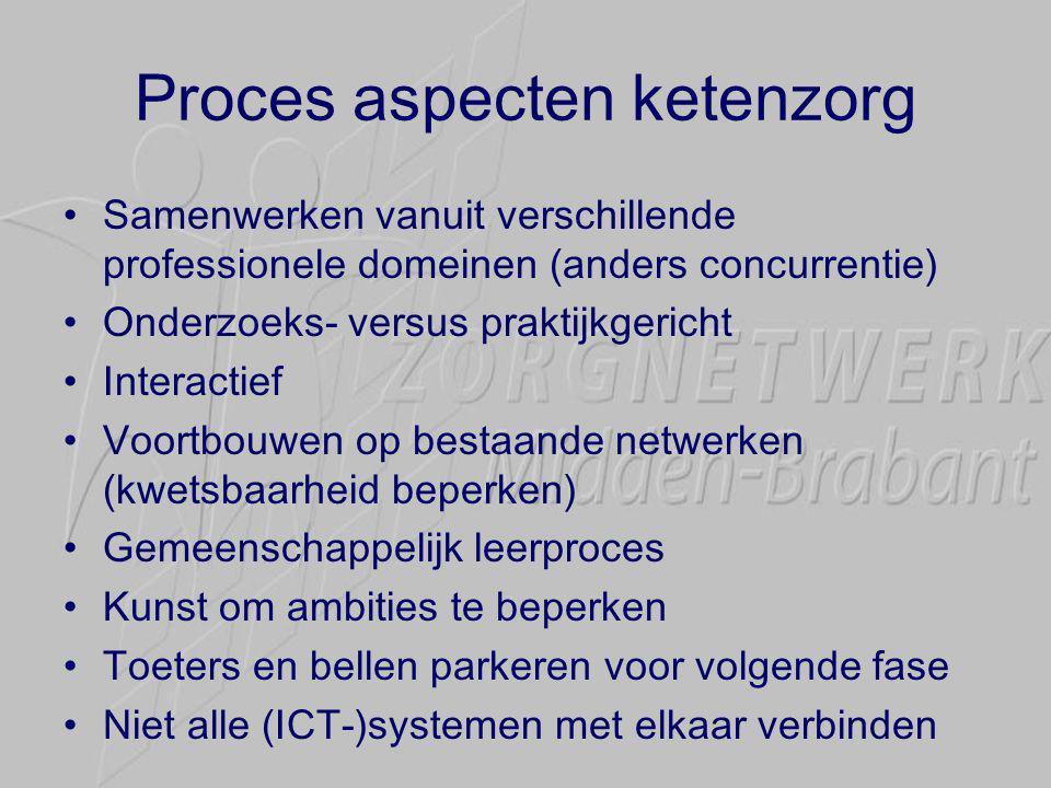 Proces aspecten ketenzorg •Samenwerken vanuit verschillende professionele domeinen (anders concurrentie) •Onderzoeks- versus praktijkgericht •Interactief •Voortbouwen op bestaande netwerken (kwetsbaarheid beperken) •Gemeenschappelijk leerproces •Kunst om ambities te beperken •Toeters en bellen parkeren voor volgende fase •Niet alle (ICT-)systemen met elkaar verbinden