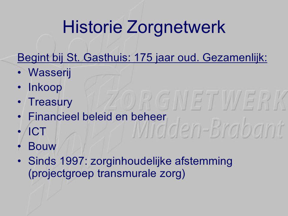 Historie Zorgnetwerk Begint bij St.Gasthuis: 175 jaar oud.