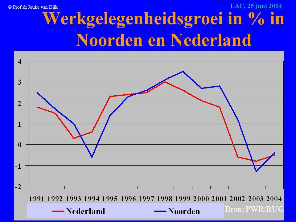 © Prof.dr Jouke van Dijk LAC, 25 juni 2004 De regio