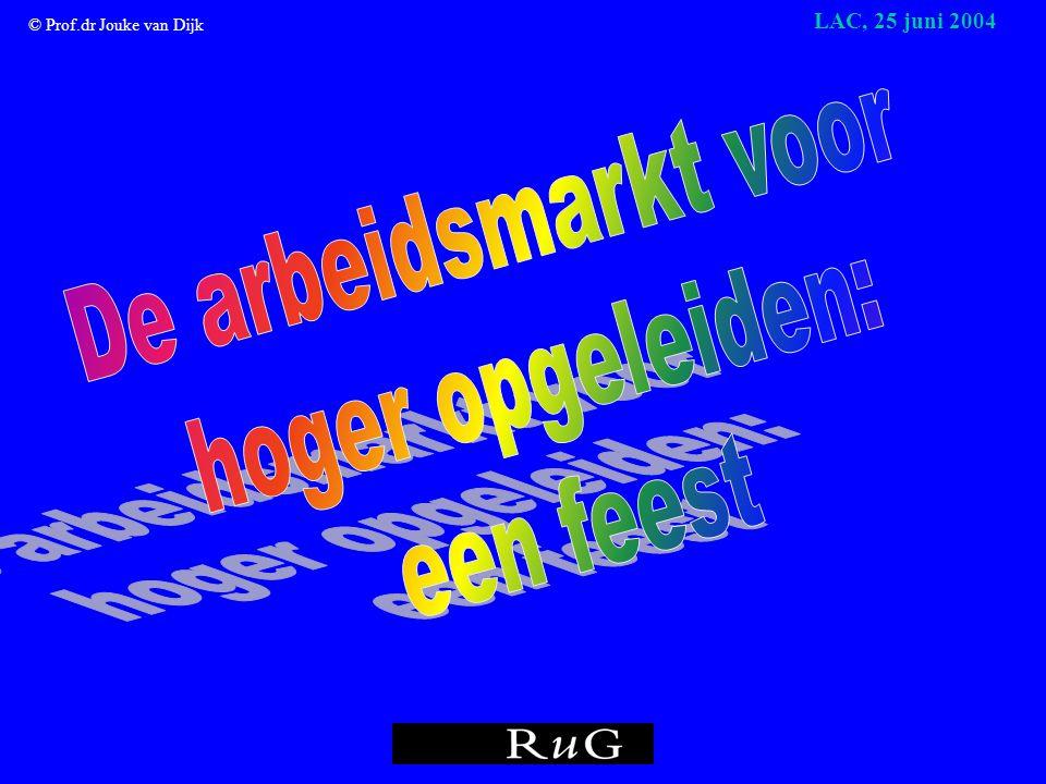 © Prof.dr Jouke van Dijk LAC, 25 juni 2004 Loont scholing altijd.