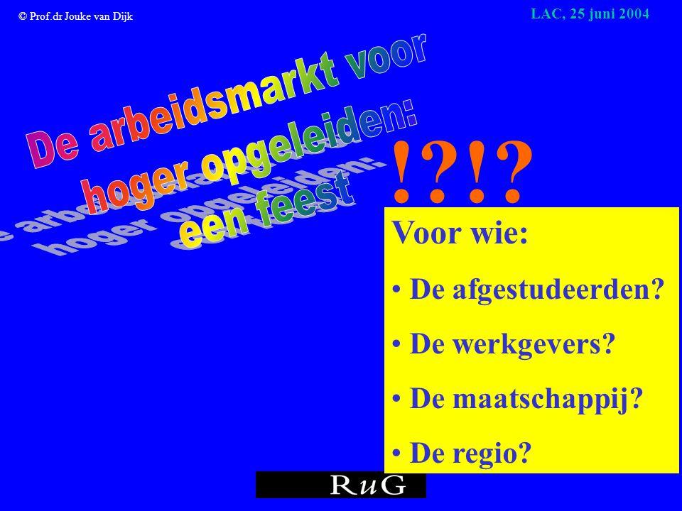 © Prof.dr Jouke van Dijk LAC, 25 juni 2004 !?!.Voor wie: • De afgestudeerden.