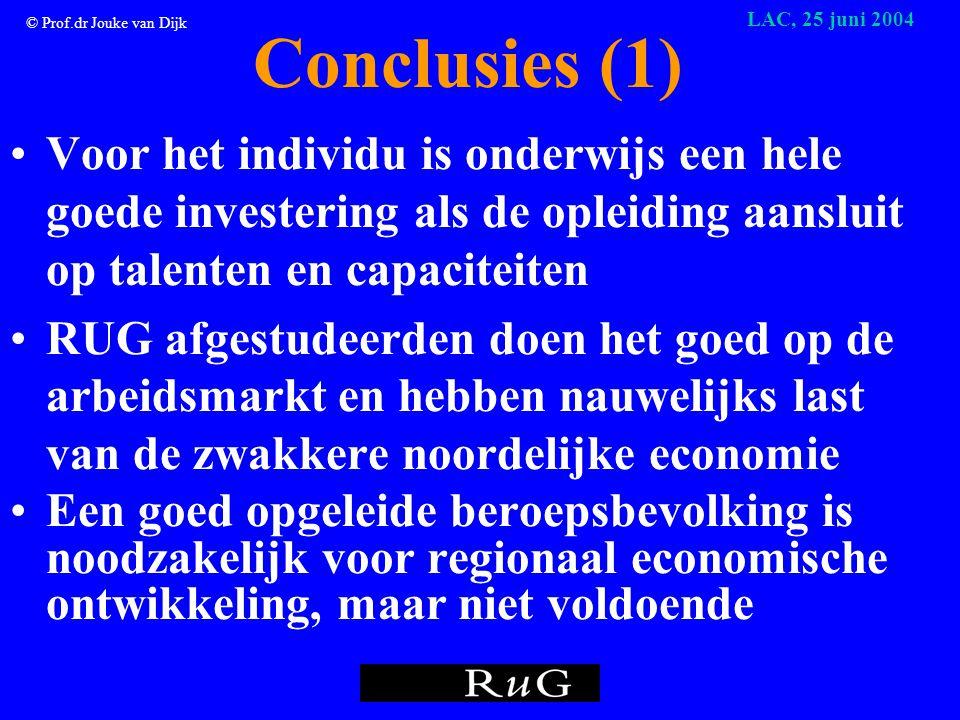 © Prof.dr Jouke van Dijk LAC, 25 juni 2004 Baten van meer opleiding (3) •Voor de regio: – Kan / moet je regionale verschillen in onderwijsniveau wegwerken.