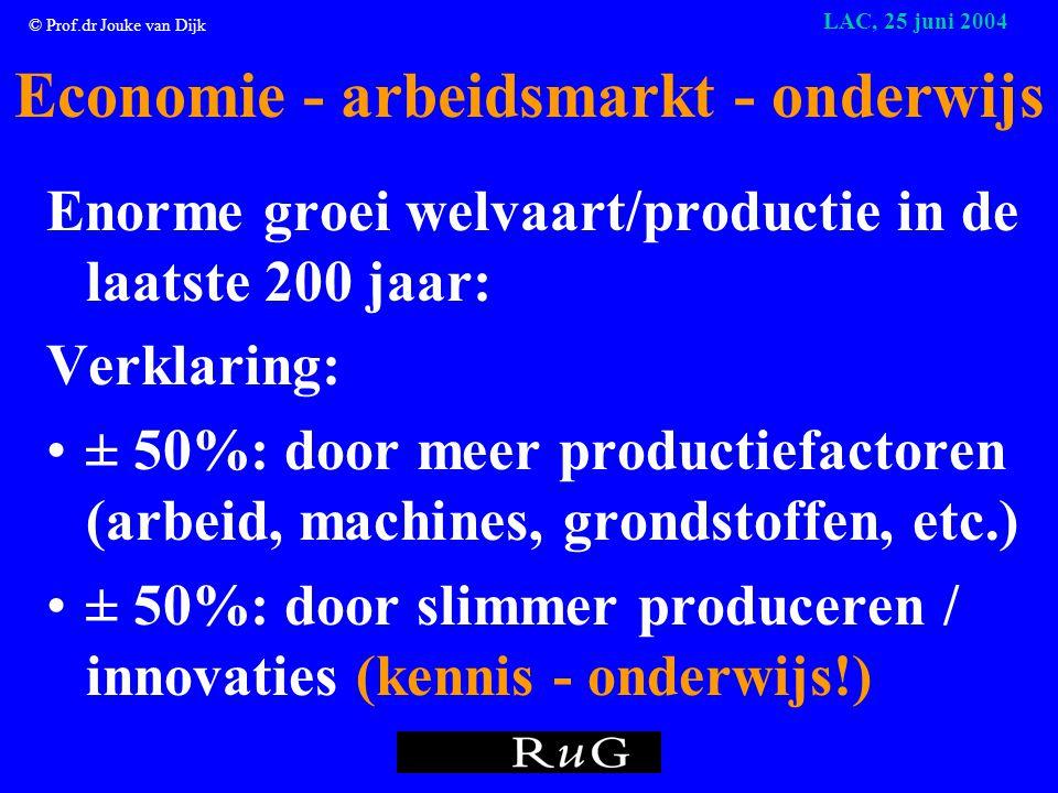 © Prof.dr Jouke van Dijk LAC, 25 juni 2004 Economie - arbeidsmarkt - onderwijs Enorme groei welvaart/productie in de laatste 200 jaar: Verklaring: •± 50%: door meer productiefactoren (arbeid, machines, grondstoffen, etc.) •± 50%: door slimmer produceren / innovaties (kennis - onderwijs!)