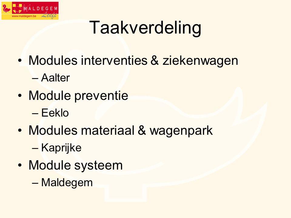 Taakverdeling •Modules interventies & ziekenwagen –Aalter •Module preventie –Eeklo •Modules materiaal & wagenpark –Kaprijke •Module systeem –Maldegem