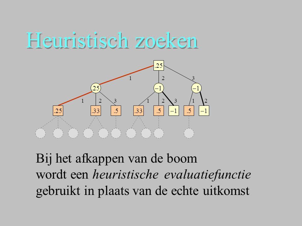 Heuristisch zoeken.25–1 1 111 2 222 3 33.25 –1.25.33.5.5.5.5–1.5.5 Bij het afkappen van de boom wordt een heuristische evaluatiefunctie gebruikt in pl