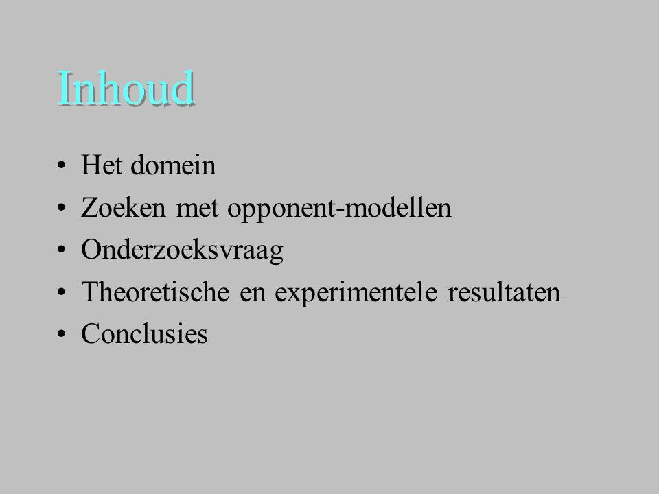 Inhoud •Het domein •Zoeken met opponent-modellen •Onderzoeksvraag •Theoretische en experimentele resultaten •Conclusies