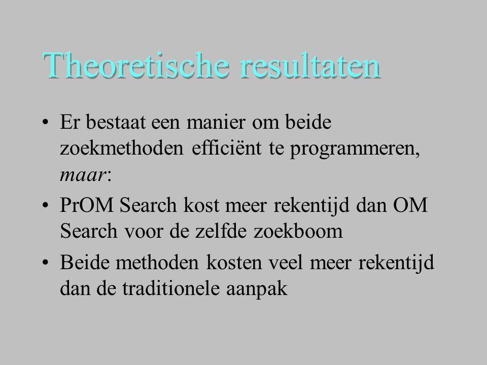 Theoretische resultaten •Er bestaat een manier om beide zoekmethoden efficiënt te programmeren, maar: •PrOM Search kost meer rekentijd dan OM Search v