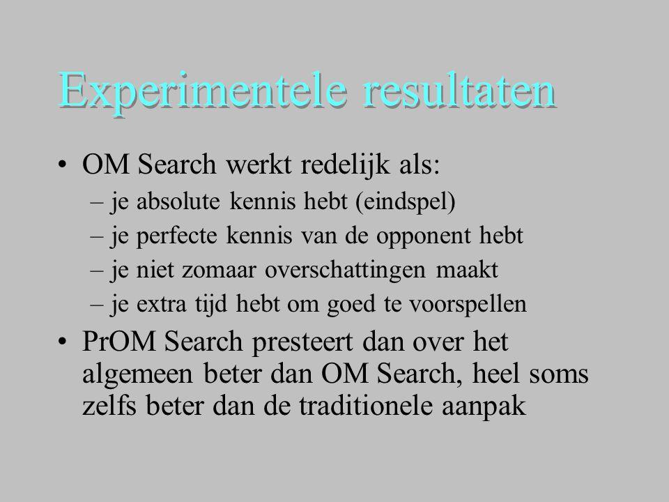 Experimentele resultaten •OM Search werkt redelijk als: –je absolute kennis hebt (eindspel) –je perfecte kennis van de opponent hebt –je niet zomaar o