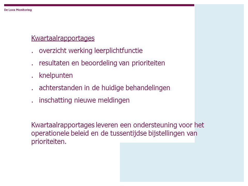 Kwartaalrapportages.overzicht werking leerplichtfunctie.resultaten en beoordeling van prioriteiten.knelpunten.achterstanden in de huidige behandelinge