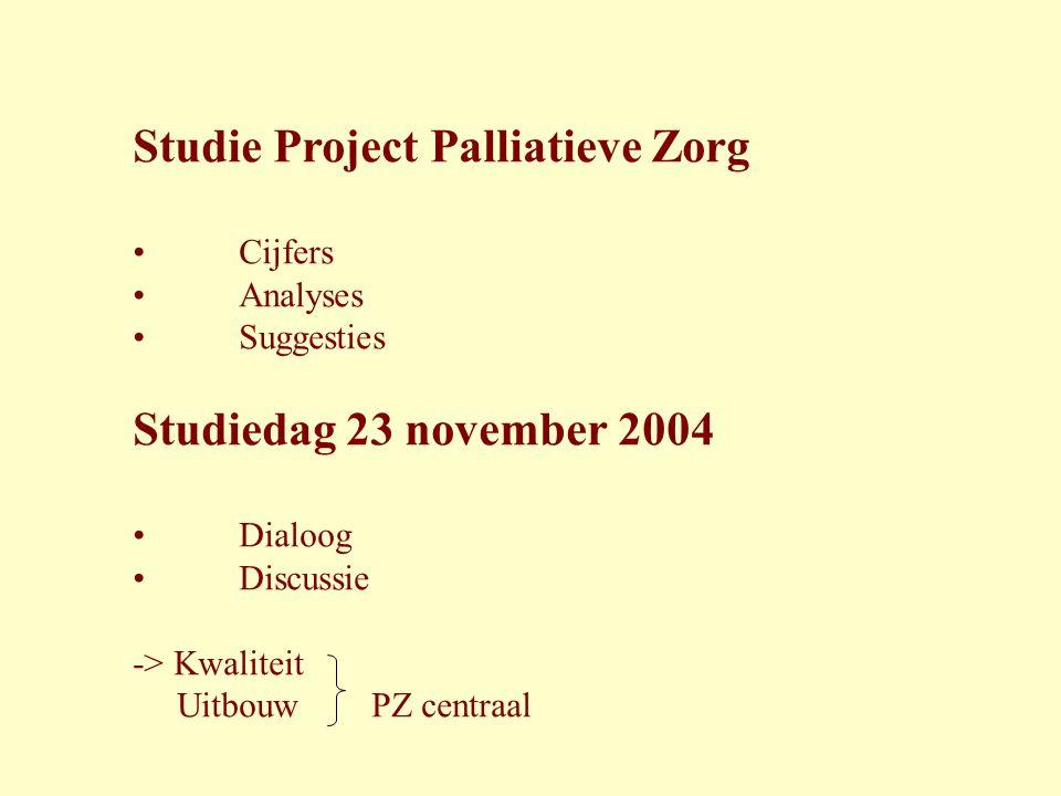 Studie Project Palliatieve Zorg • Cijfers • Analyses • Suggesties Studiedag 23 november 2004 • Dialoog • Discussie -> Kwaliteit Uitbouw PZ centraal