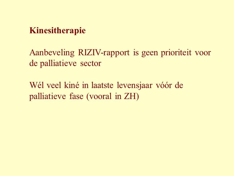 Kinesitherapie Aanbeveling RIZIV-rapport is geen prioriteit voor de palliatieve sector Wél veel kiné in laatste levensjaar vóór de palliatieve fase (v