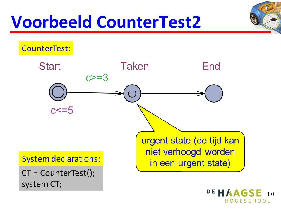 Voorbeeld CounterTest2 80 CounterTest: System declarations: CT = CounterTest(); system CT; urgent state (de tijd kan niet verhoogd worden in een urgent state)