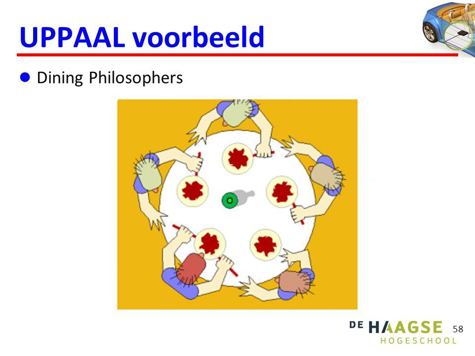 UPPAAL voorbeeld  Dining Philosophers 58