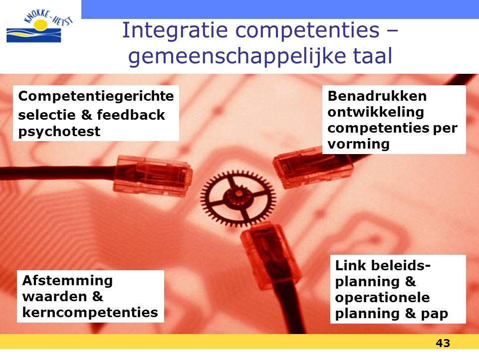 43 Integratie competenties – gemeenschappelijke taal Competentiegerichte selectie & feedback psychotest Benadrukken ontwikkeling competenties per vorm