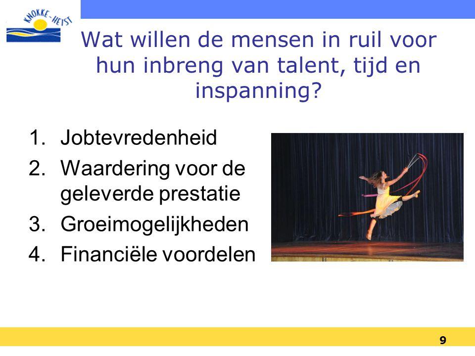 9 Wat willen de mensen in ruil voor hun inbreng van talent, tijd en inspanning? 1.Jobtevredenheid 2.Waardering voor de geleverde prestatie 3.Groeimoge