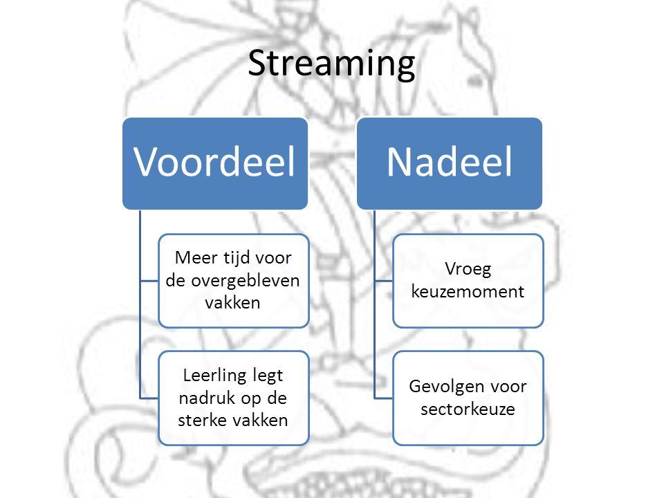 Streaming Voordeel Meer tijd voor de overgebleven vakken Leerling legt nadruk op de sterke vakken Nadeel Vroeg keuzemoment Gevolgen voor sectorkeuze