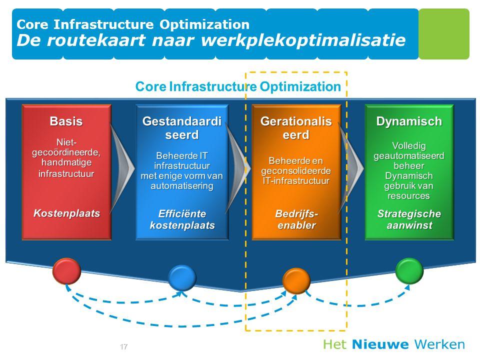 Core Infrastructure Optimization De routekaart naar werkplekoptimalisatie 17