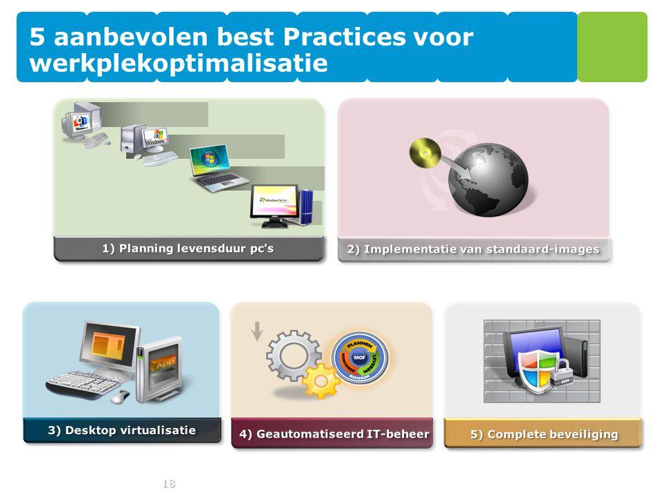 18 5 aanbevolen best Practices voor werkplekoptimalisatie