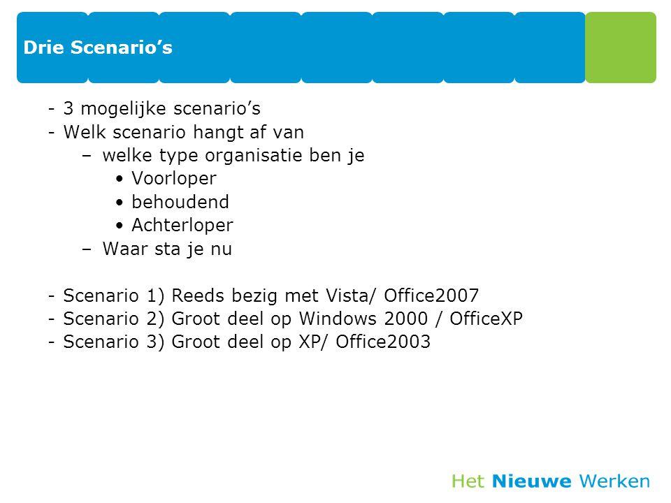 Drie Scenario's -3 mogelijke scenario's -Welk scenario hangt af van –welke type organisatie ben je •Voorloper •behoudend •Achterloper –Waar sta je nu -Scenario 1) Reeds bezig met Vista/ Office2007 -Scenario 2) Groot deel op Windows 2000 / OfficeXP -Scenario 3) Groot deel op XP/ Office2003 20