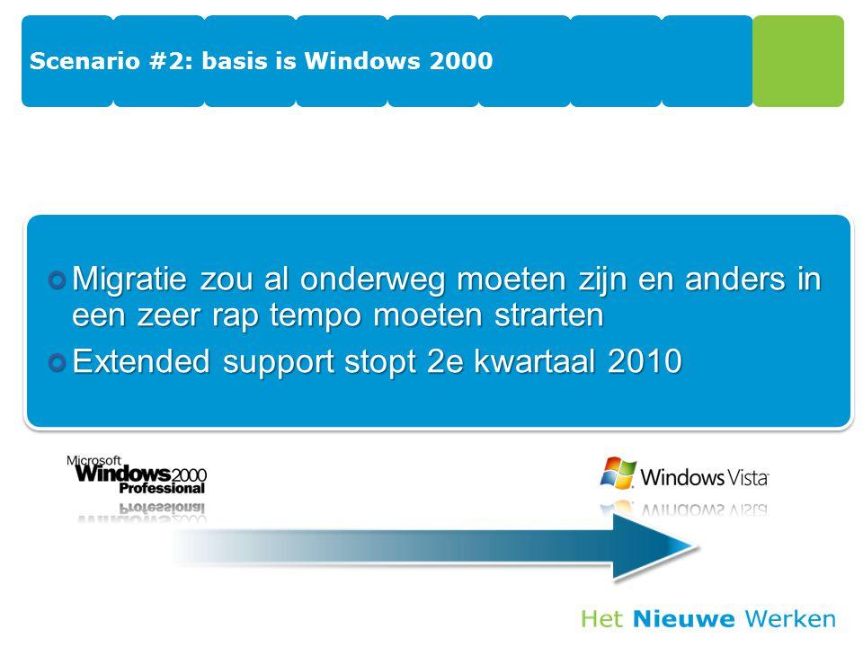 Scenario #2: basis is Windows 2000 Migratie zou al onderweg moeten zijn en anders in een zeer rap tempo moeten strarten Extended support stopt 2e kwartaal 2010