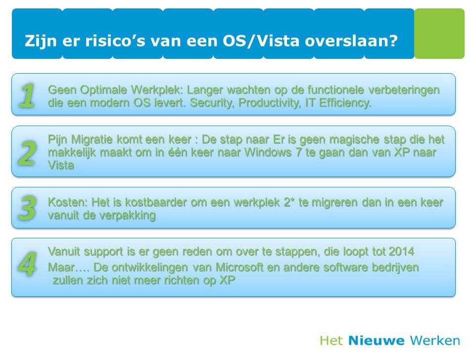 Zijn er risico's van een OS/Vista overslaan.